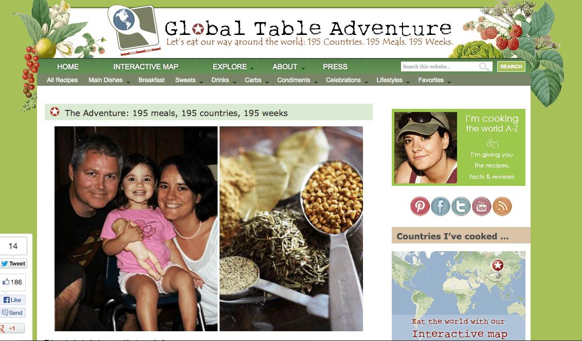 Global Table Adventure