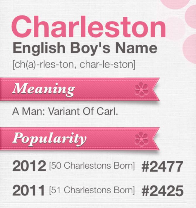 Charleston Name