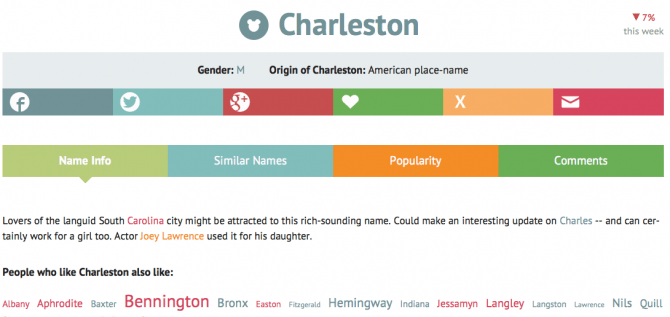 Charleston Nameberry
