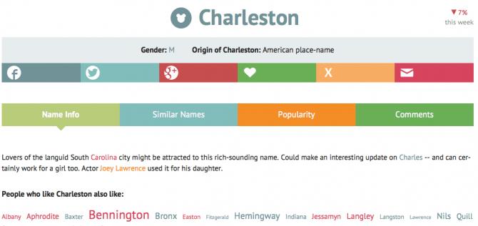 Charleston Nameberry