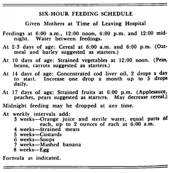 1950s Infant Feeding Schedule
