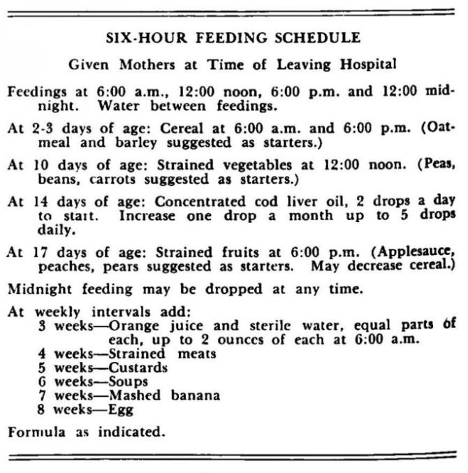 1950s Infant Feeding Schedule