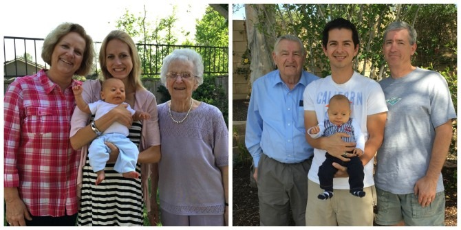 Generational Pictures
