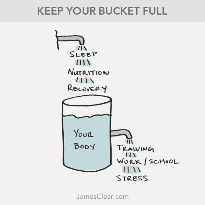 recovery-bucket